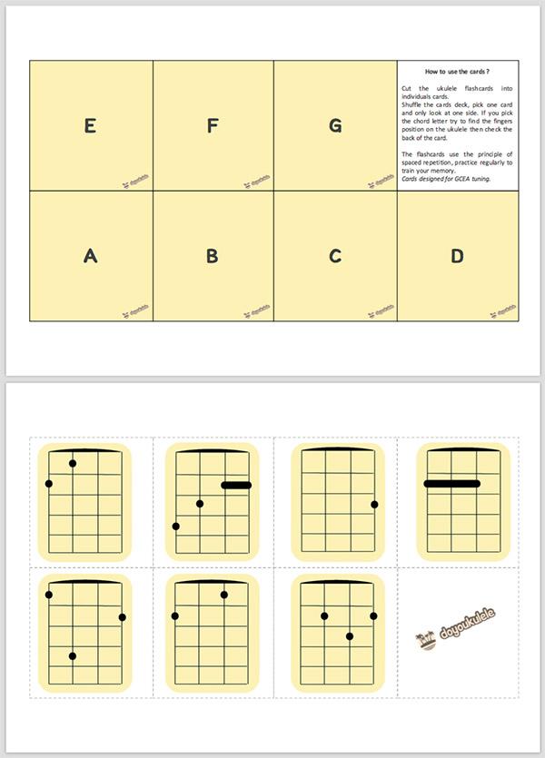 picture regarding Ukulele Chords Printable called Ukulele chords flashcards doyoukulele