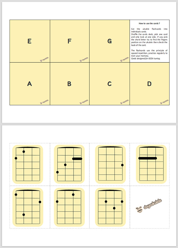 FlashCard-MajorChords